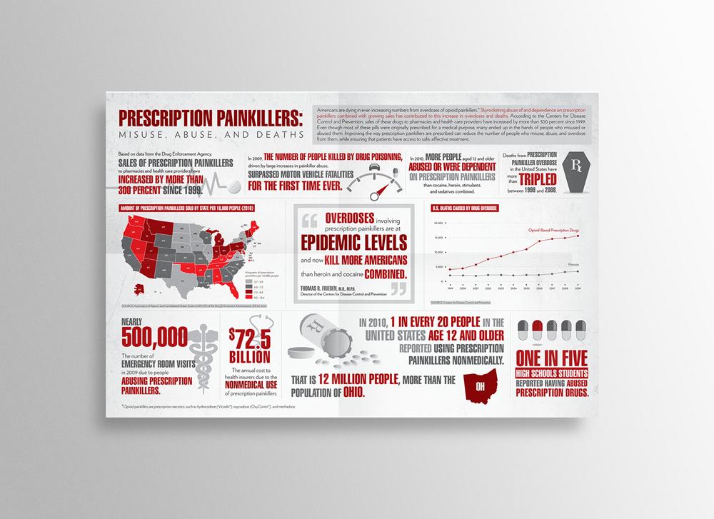 Opioids Infographic